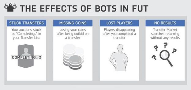 The Effect of Coin Selling Bots  EA Crack Down On Coin Sellers and Promoters ultimate team bots