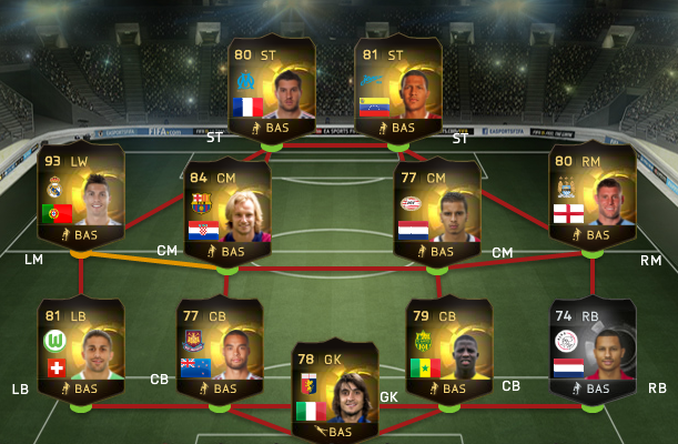 FUT 15 Team of the Week 2  FIFA 15 TOTW 2 - 24/09/14 - Ronaldo, Rakitic, Milner FUT 15 Team of the Week 2