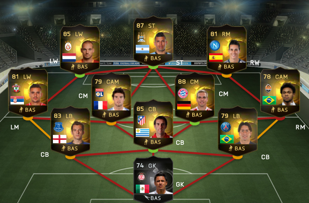 FUT 15 Team of the Week 6  FIFA 15 TOTW 6 - 22/10/14 - Aguero, Sneider, Lahm FUT 15 Team of the Week 6