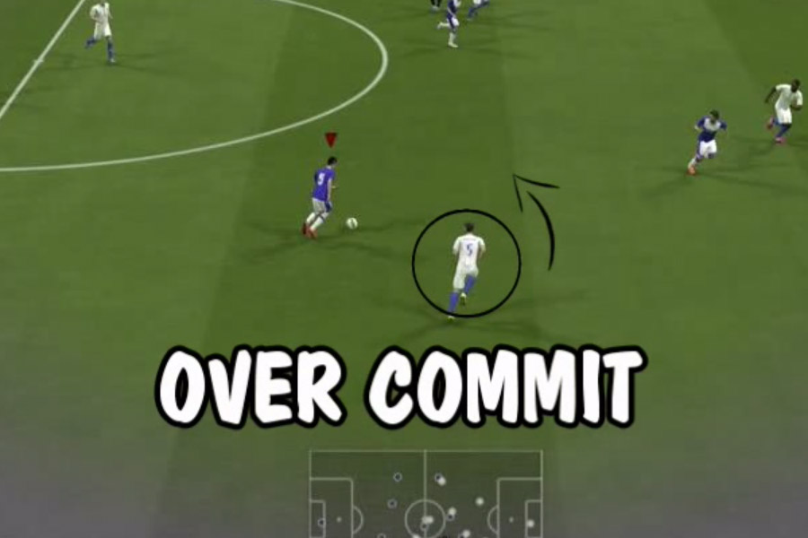 FIFA 15 Body Feint Tutorial