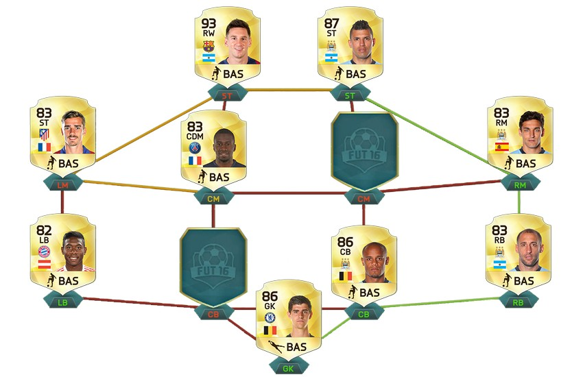 FUT Draft Squad FUT Draft - Ultimate Team's New Mode FUT Draft - Ultimate Team's New Mode FUT Draft Squad