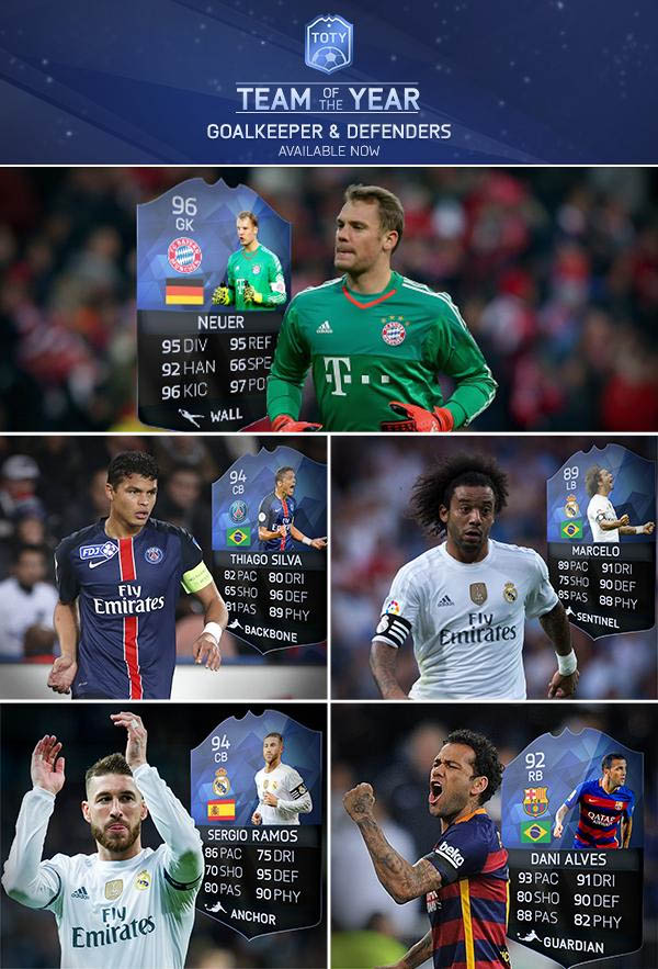 FUT 16 TOTY Defenders fut 16 toty Full FUT 16 TOTY Details - FIFA 16 Ultimate Team Of The Year FUT 16 TOTY Defenders