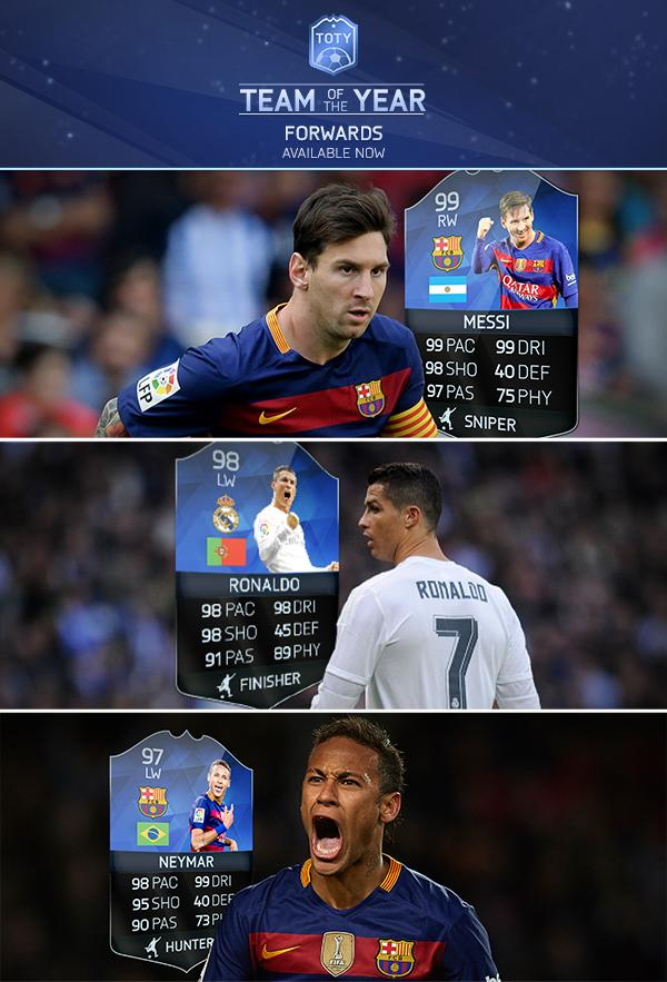 FIFA 16 TOTY Forwards fut 16 toty Full FUT 16 TOTY Details - FIFA 16 Ultimate Team Of The Year TOTY Forwards