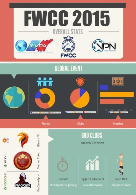FWCC 2015 fwcc 2015 FWCC 2015 fwcc2015stats 1